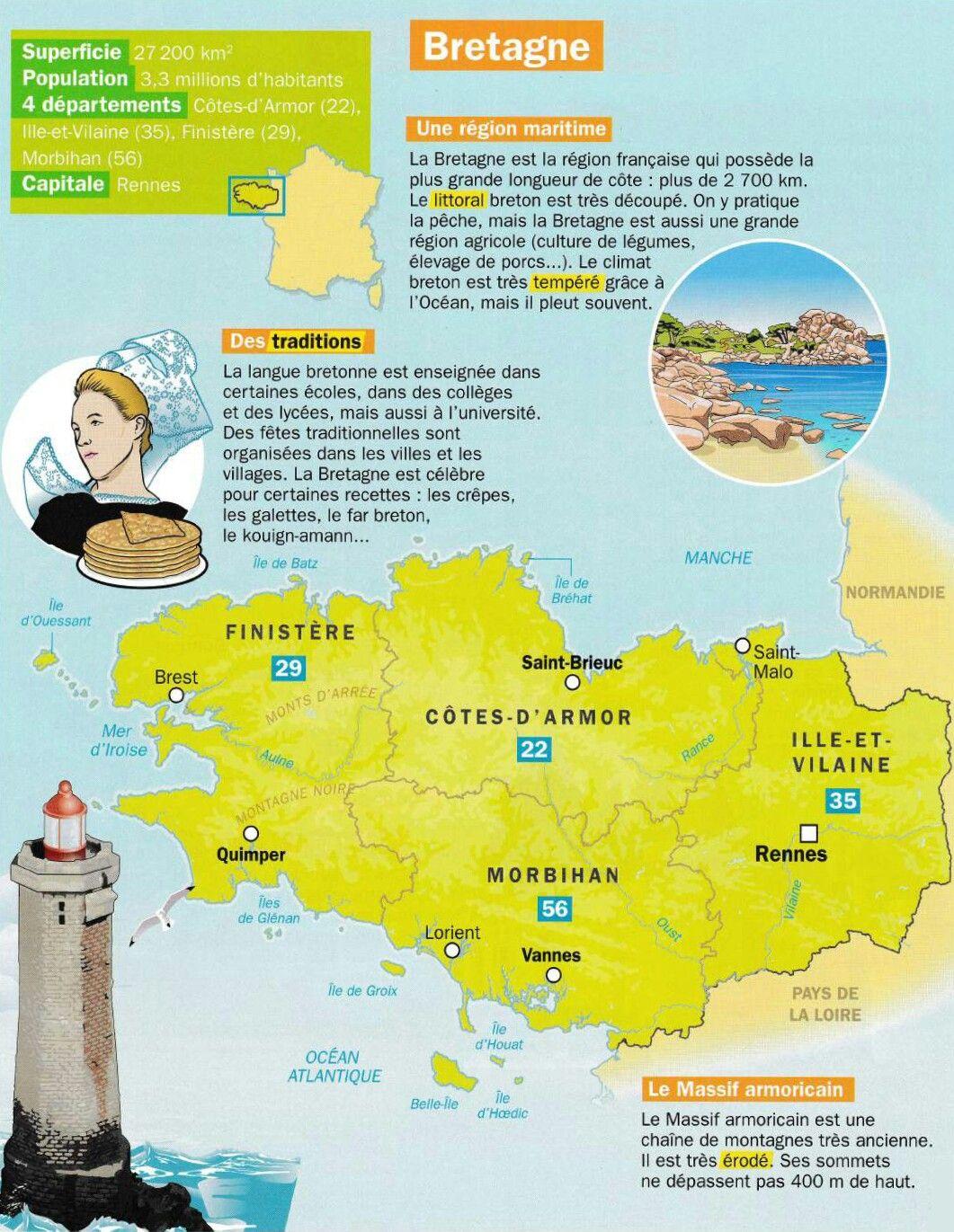 Epingle Par Jennifer Ingle Sur Prononciation Et Geographie