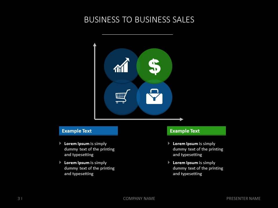 Powerpoint Business To Business Sales New Presentation Templates Presentation Business Sales