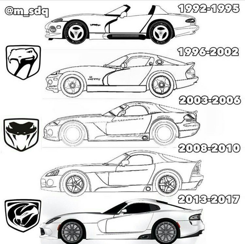Dodge Viper Evolution Dodge Viper Super Cars Dodge
