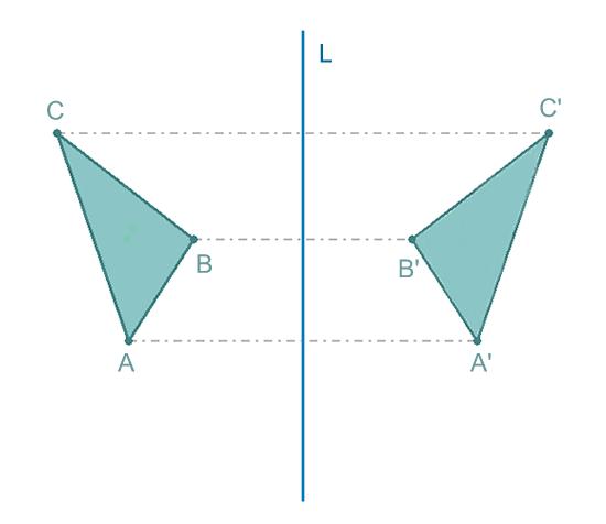 Simetria Axial Y Central La Rotacion Y Traslacion Simetria Axial Y Central Rotacion Y Traslacion De Simetria Axial Traslacion Geometria Simetria