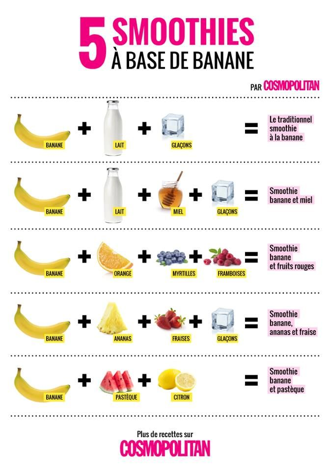Photo of 8 banana smoothie recipes