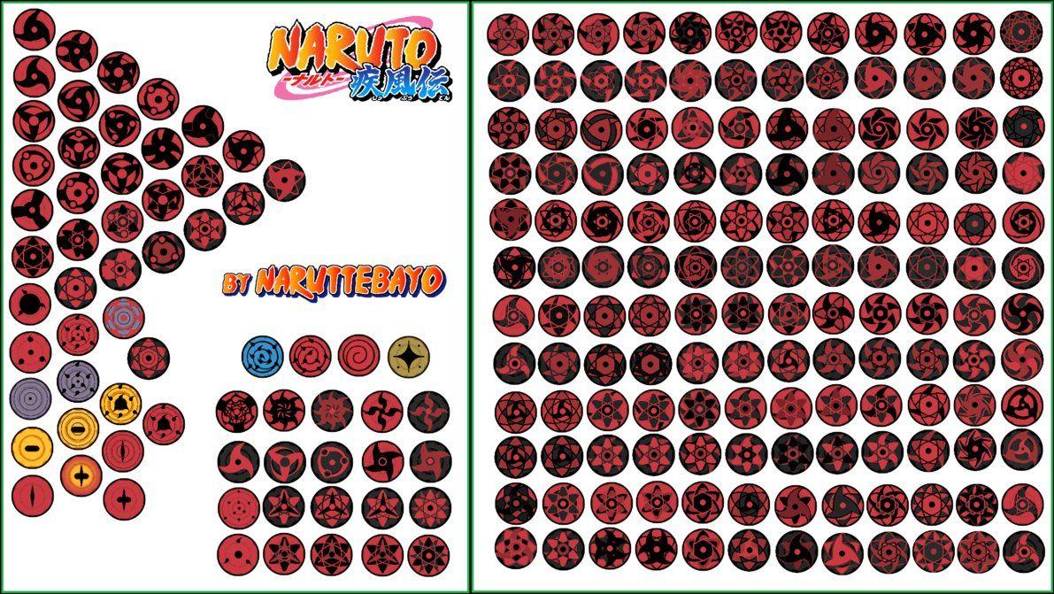 403 Forbidden Mangekyou Sharingan Naruto Eyes Naruto