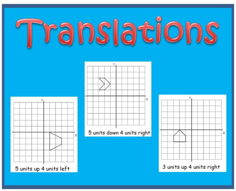 Free Translations Worksheet Space Resources Science Resources Free Translation