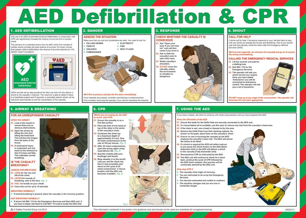 image regarding Cpr Posters Free Printable referred to as CPR and Choking Posters Printable AED Defibrillation CPR