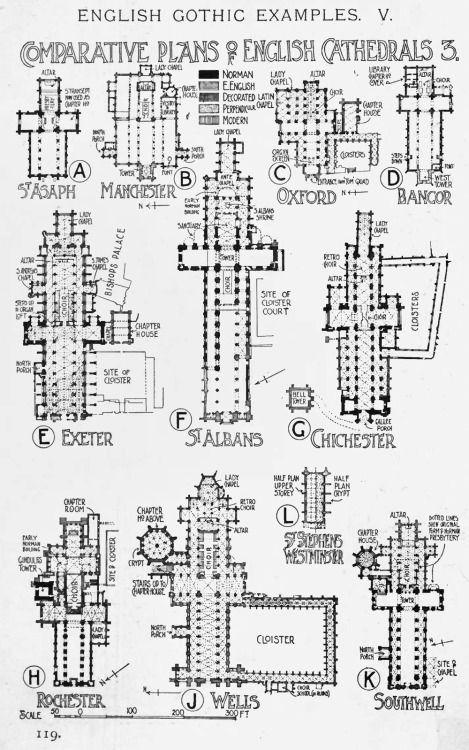 European Architecture Gothic Architecture Gothic Cathedrals European Architecture