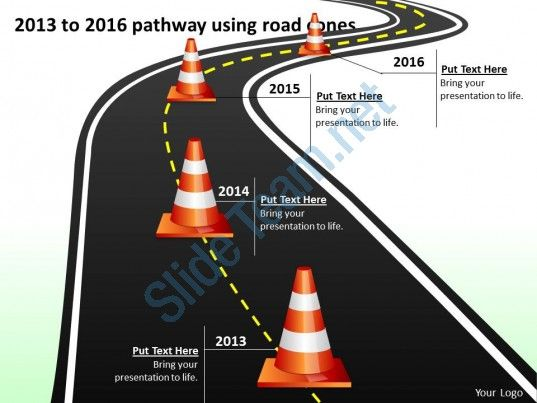 Product Roadmap Timeline  To  Pathway Using Road Cones