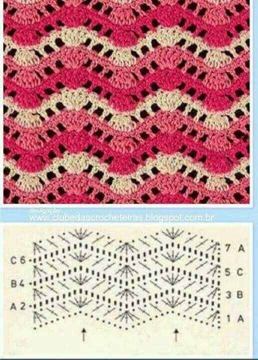 Ripple | crochet stitches | Pinterest | Häkelmuster, Wellen und Häkeln