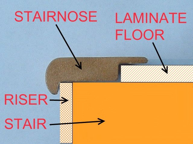 Cutting Stair Nose Molding For Installing Laminate On Stairs, DIY