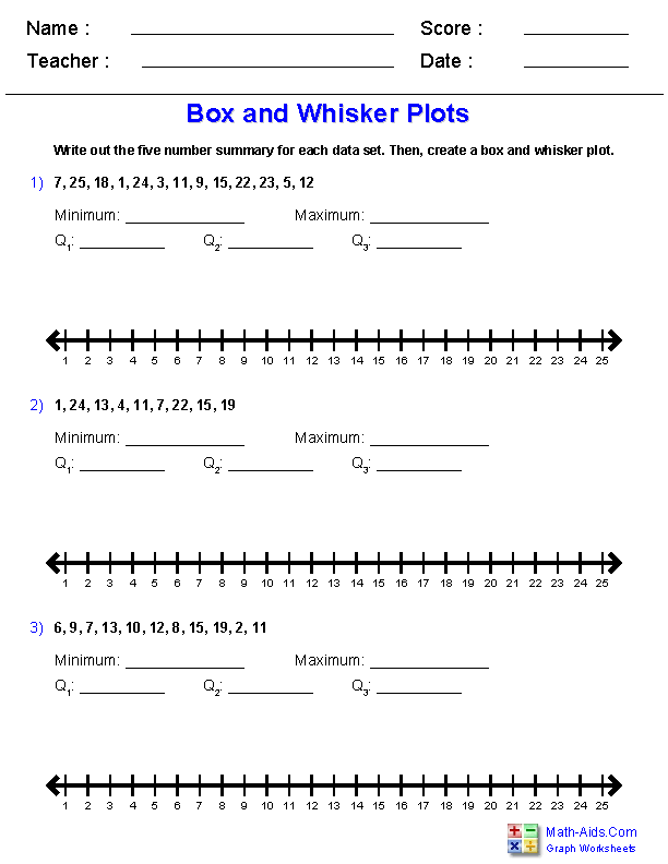 Box And Whisker Plots Worksheets Plot Lesson Graphing Plot