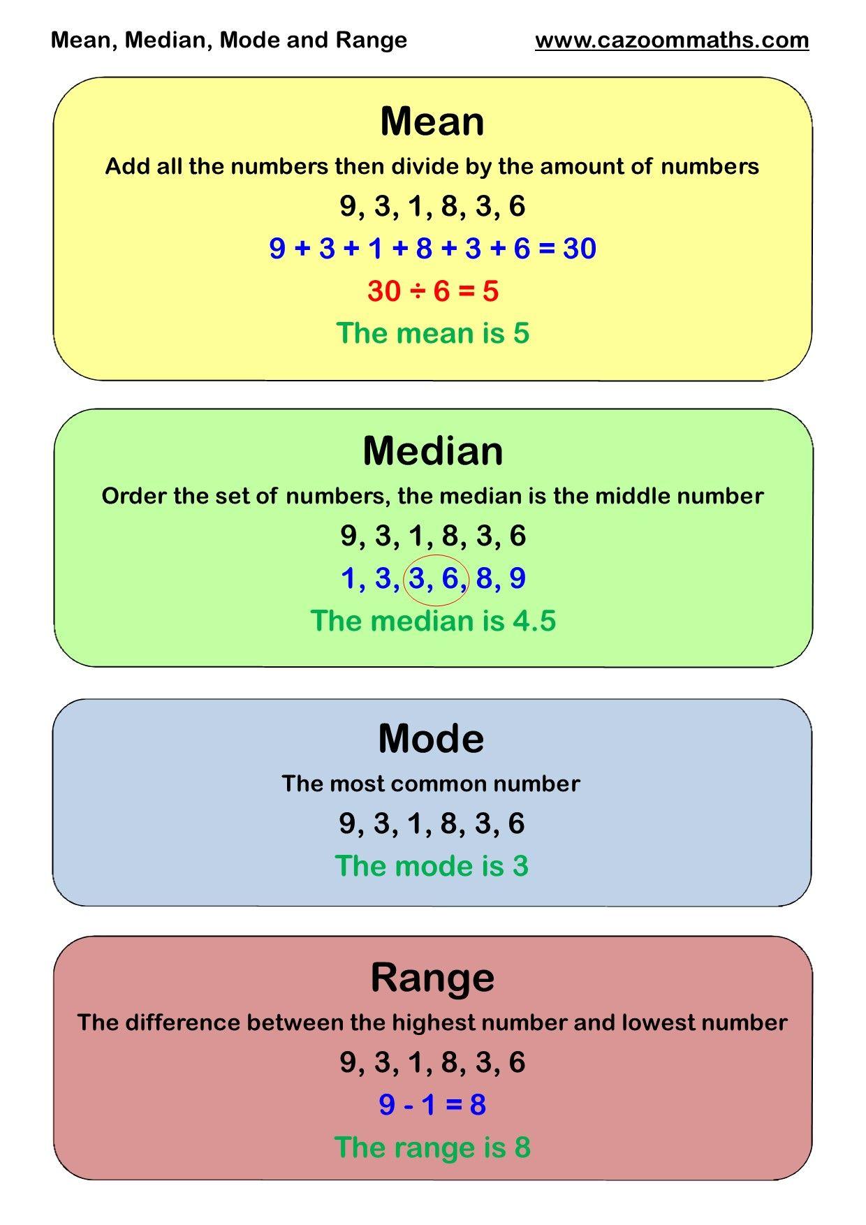 Mean Median Mode Range Teaching Resource In