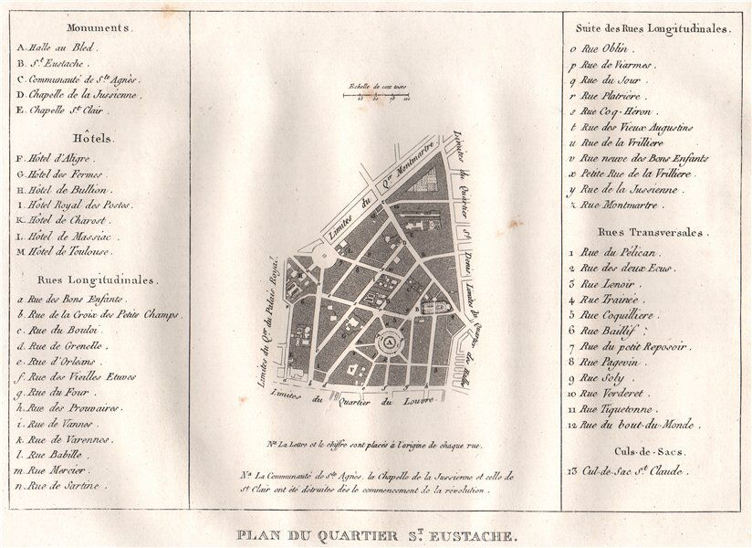 Image from http://www.antiquaprintgallery.com/ekmps/shops/richben90/images/paris-saint-eustache-.-plan-du-quartier.-palais-royal.-mail.-1e-2e-1808-map-215017-p.jpg.