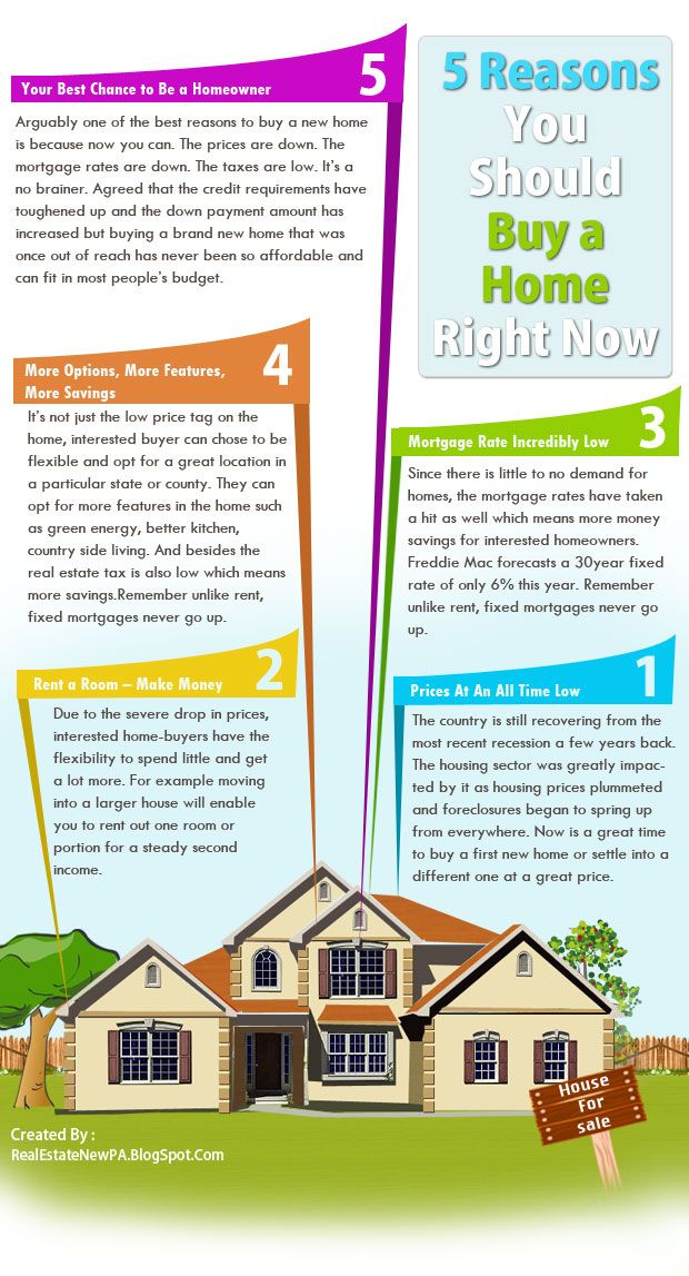 Real Estate Market Update 5 Reasons Why You Should Buy A House Home Buying Real Estate Infographic Refinance Mortgage