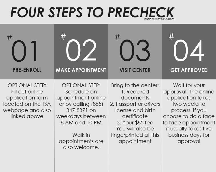 How To Get On The Tsa Pre Check List