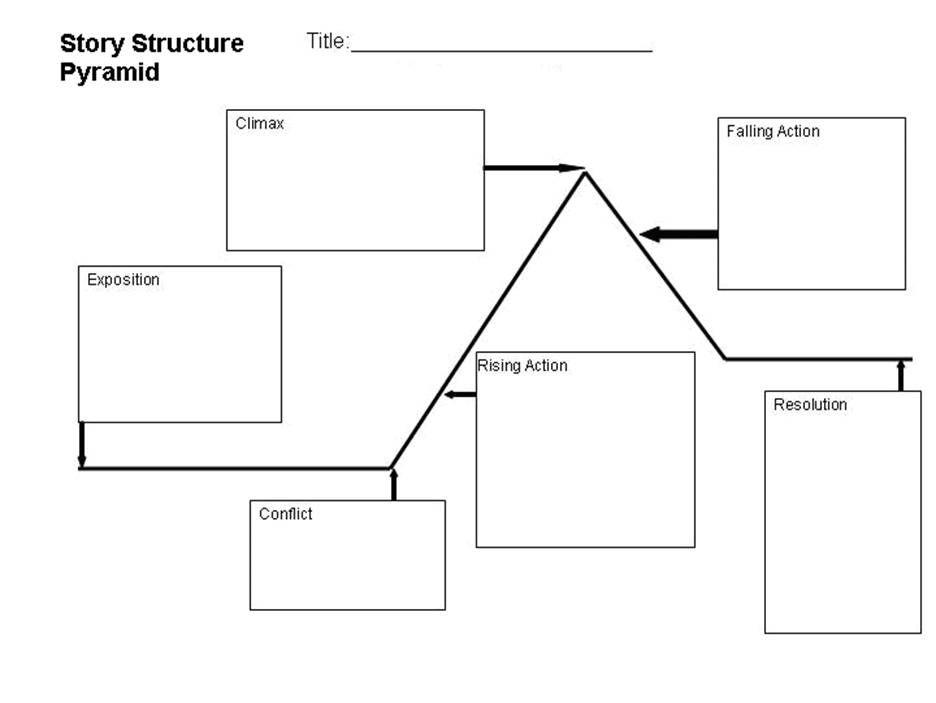 Figurative Language Poetry Lesson Middle School Graphic Organizer
