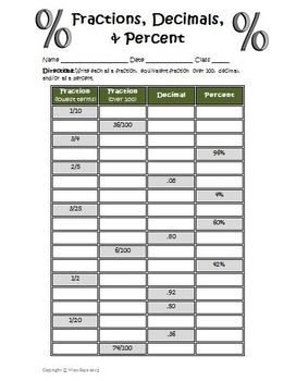 Fractions Decimals Percents Worksheet  Percents Worksheets And