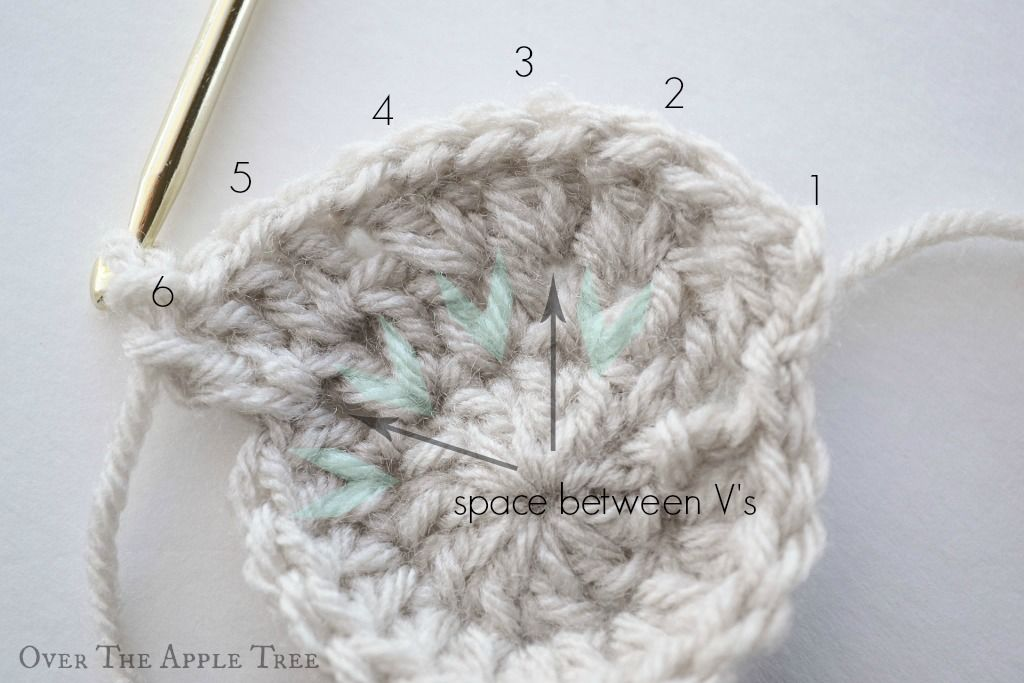 V-stitch Winter Beanie, free pattern, Over The Apple Tree | gorritos ...