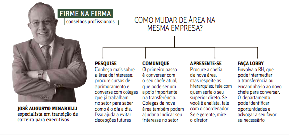 Folha de São Paulo - Como mudar de área na mesma empresa | Lens & Minarelli