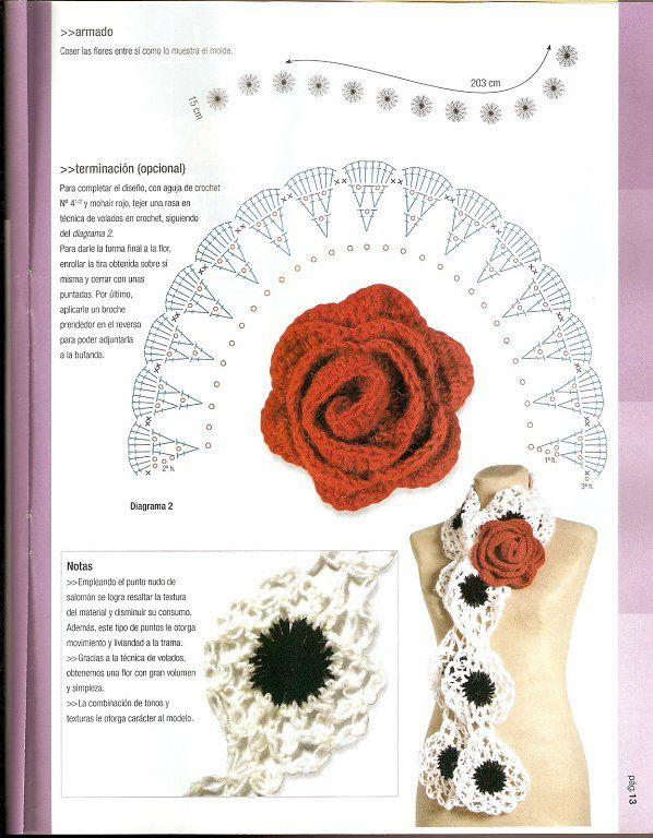 Manita\'s =3: Flores en crochet   labores de la abuela   Pinterest ...