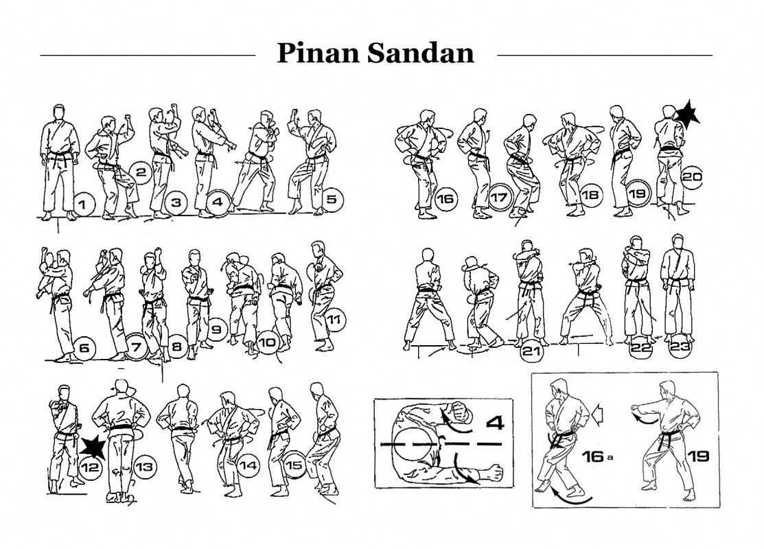 Pinan Sandan 7 Should Be A Low Block And There Are Inside