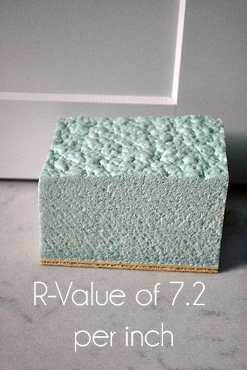 Benefits Of Spray Foam High R Value Over 3 Times Higher Than Fiberglass Attic Remodel Attic Renovation Attic Design