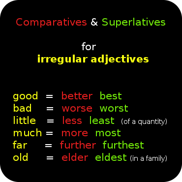 Comparatives and superlatives for irregular adjectives. http://www ...