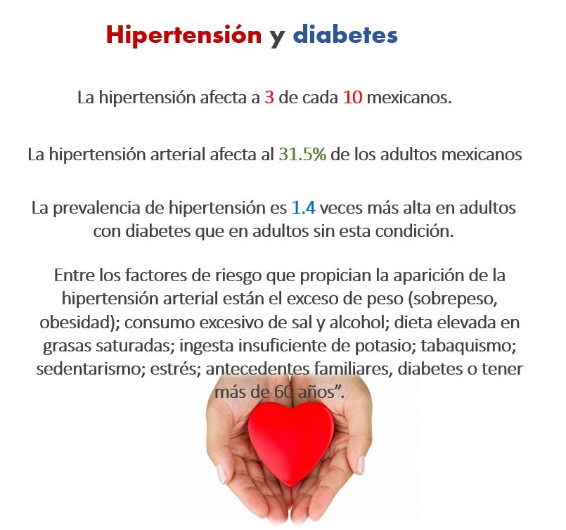 alcohol hipertensión arterial y diabetes
