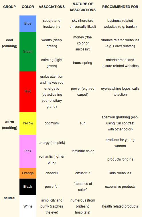 Woods lamp colors google search salon  spa pro pinterest color psychology consumer behaviour and also rh