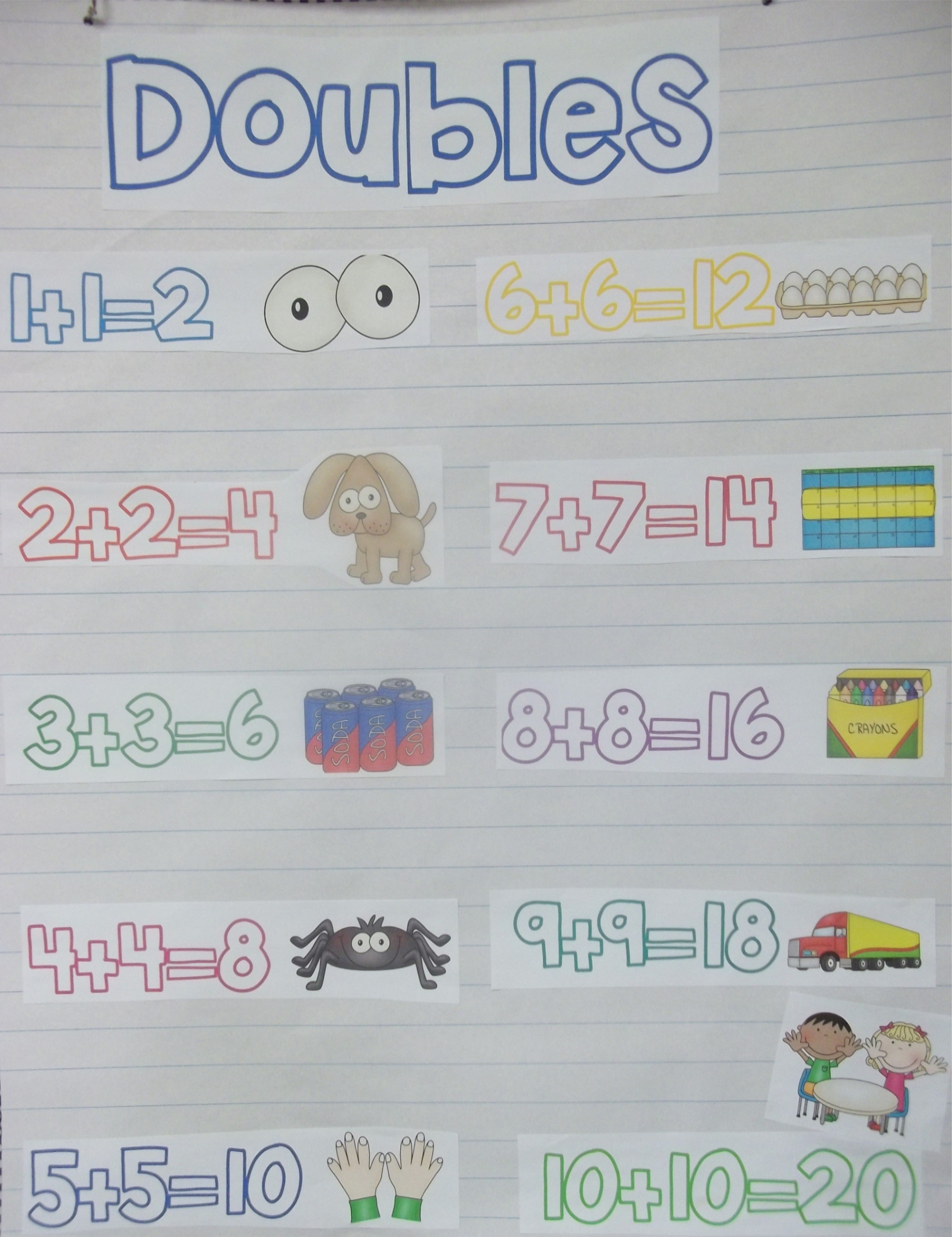 Doubles Addition Anchor Chart Create Your Own Addition Anchor Charts Anchor Charts Anchor Charts First Grade Adding numbers using doubles