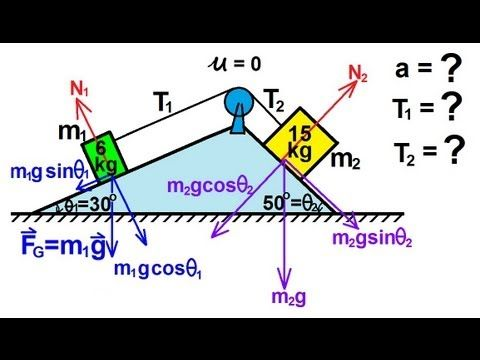Physics Mechanics Applications Of Newton S Second Law 4 Of 20 Physics Mechanics Learn Physics Physics