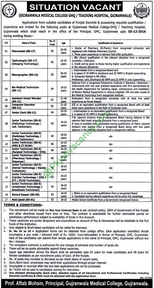 Gujranwala Medical College And Teaching Hospital Jobs
