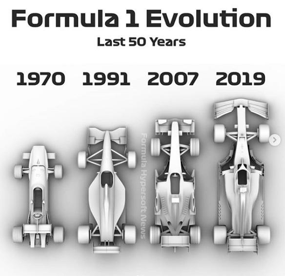 F1 Evolution 1 Formula 1 Car Motorsport Art Race Cars