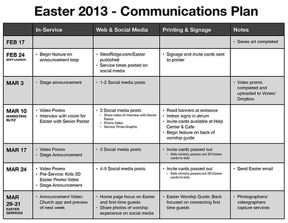 Neat example of Church Communication Planning via @Phil Fishbein - social media plan template