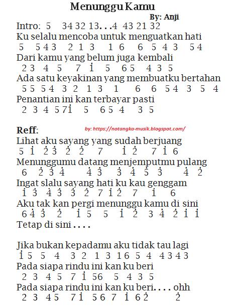 Chord Aku Bukan Boneka : chord, bukan, boneka, Kunci, Gitar, Menunggu, Lirik, Chord, Cute766