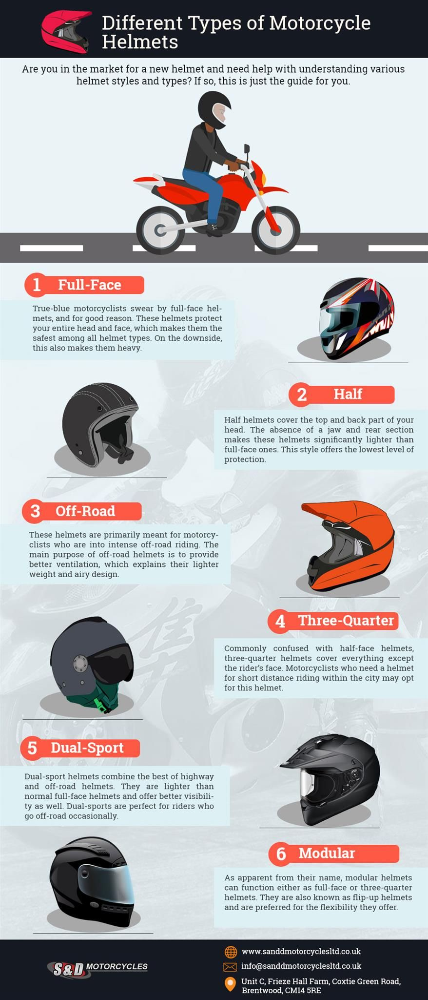 Different Types Of Motorcycle Helmets In 2020 Motorcycle Helmets