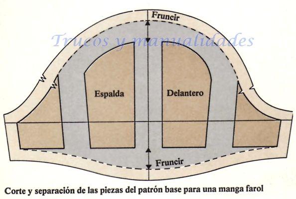 Corte y separación de las piezas del patrón base para una manga farol