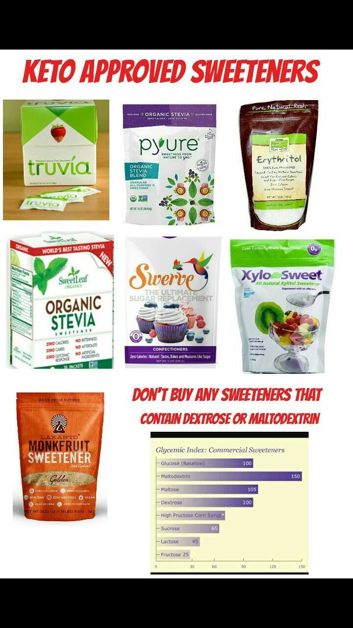 how is good sweeteners that diet