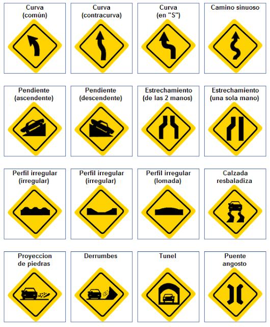 Señales Preventivas Png 530 640 Señales De Transito Señales De Trancito Simbolos De Transito