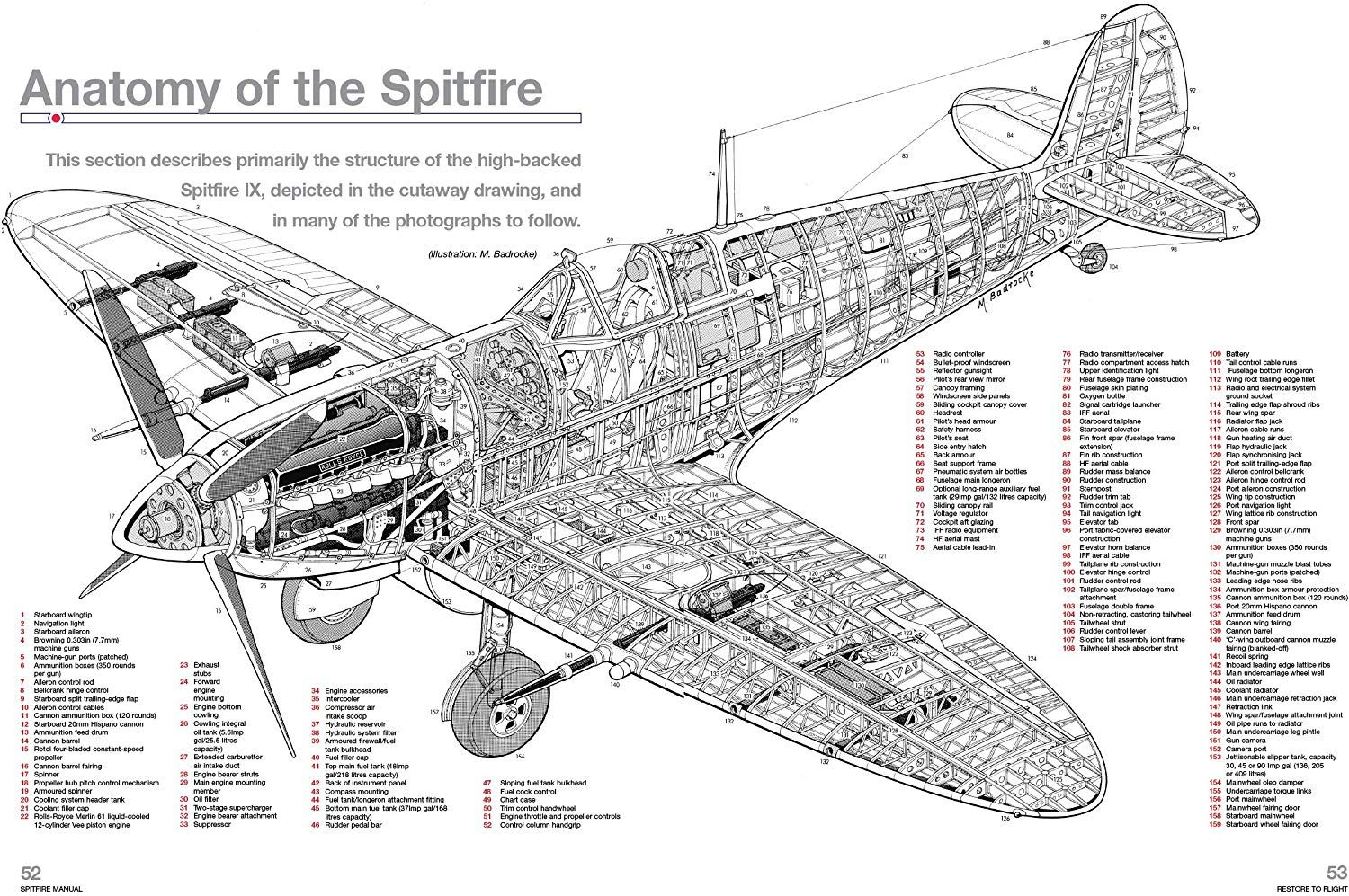 Supermarine Spitfire: Owners' Workshop Manual (An Insight