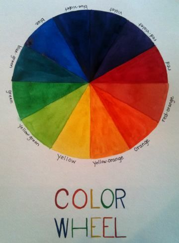 Color Wheel Pie Chart Lesson The Incredible Art Department Site Is