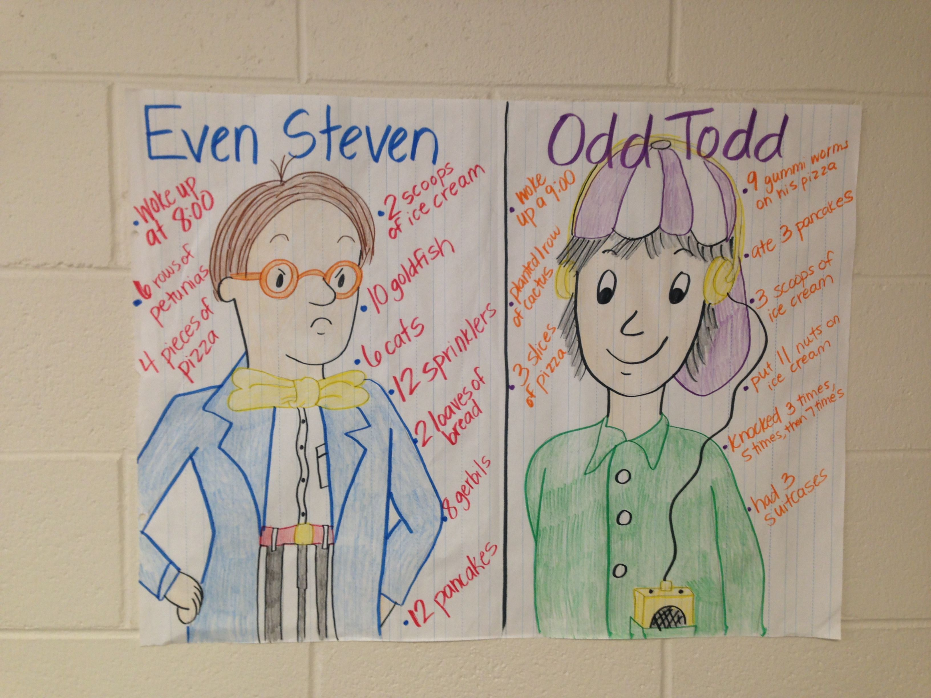 Even And Odd Numbers 2nd Grade