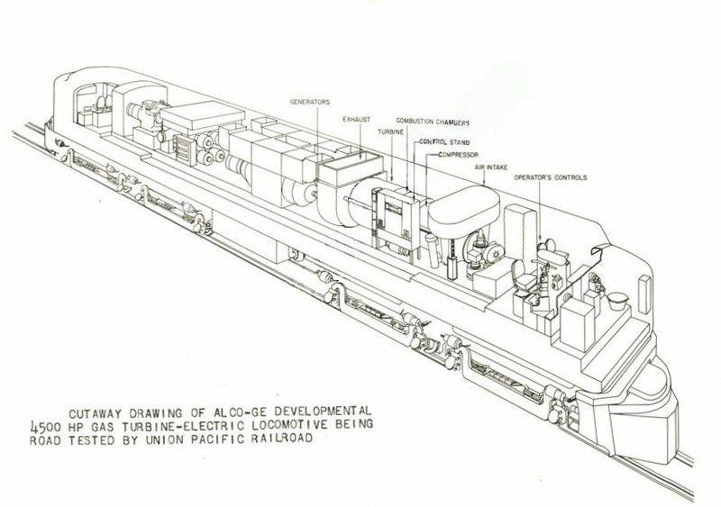 Alcoge Union Pacific Gas Turbine Lootive Diagram Railroad. Alcoge Union Pacific Gas Turbine Lootive Diagram. Wiring. Electric Train Engine Diagram At Scoala.co