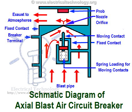 Air Circuit Breaker Acb Construction Operation Types And Uses