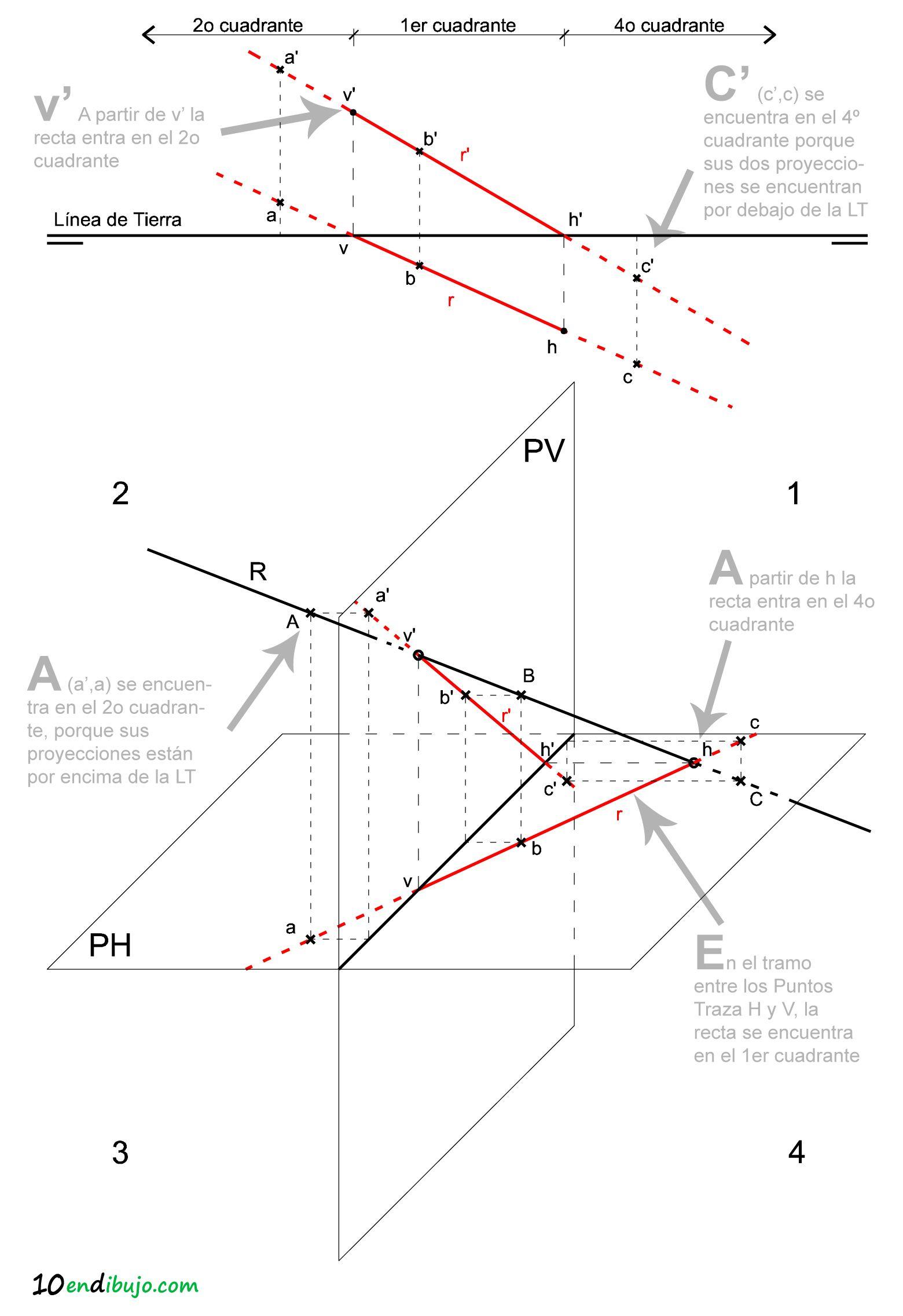Dibujo Tecnico Bachillerato Rectas 2 Jpg 1560 2273 Tablero  # Muebles Dibujo Arquitectonico