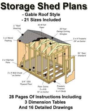 84 Lumber Shed Plans Diy Shed Plans Pinterest