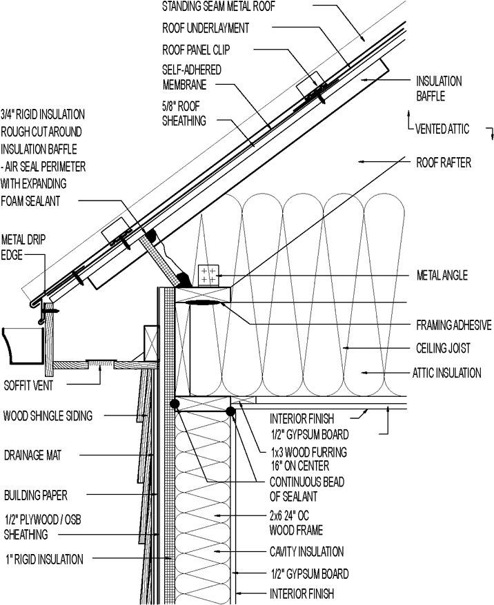 Image Result For Roofing Sections Arch 305 Pinterest