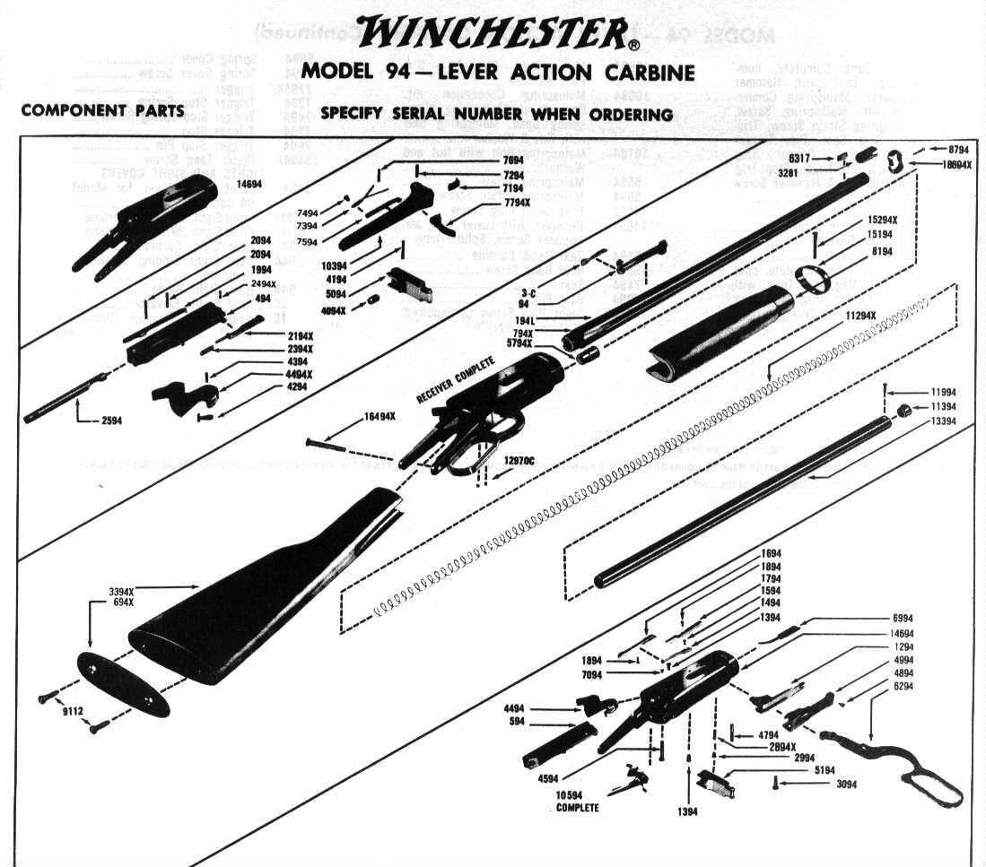 Winchester Model 94 Pre