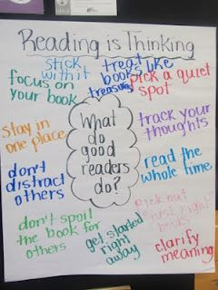 What good readers do during reading workshop also rh pinterest