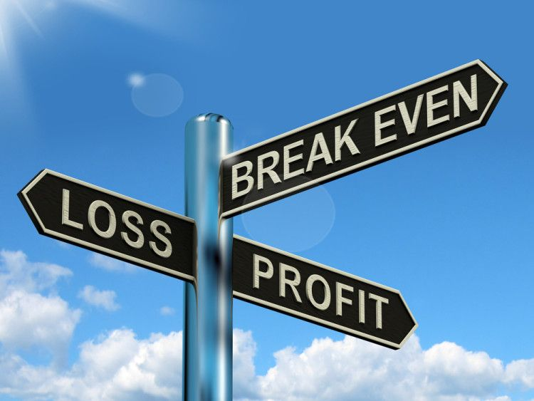 What Is A BreakEven Analysis  Content Marketing Business