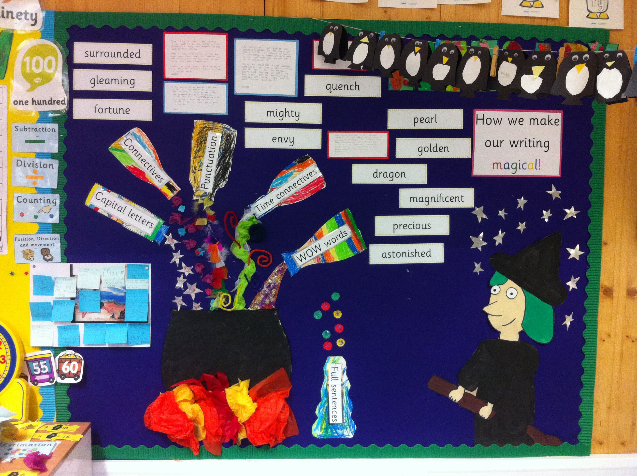 Classroom Ideas Display ~ Literacy display for the classroom school pinterest