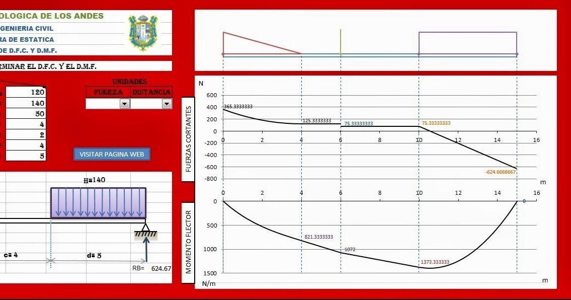 Esta hoja de calculo solo determina el diagrama de momento flector y ...